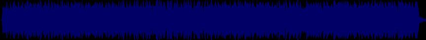 waveform of track #22710