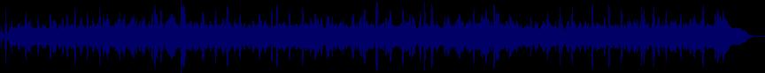 waveform of track #22713