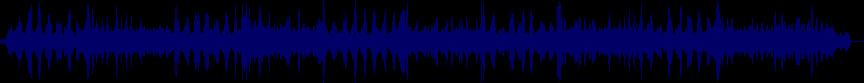 waveform of track #22742