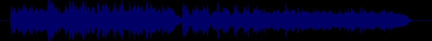 waveform of track #22750