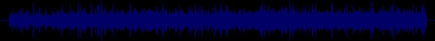 waveform of track #22758
