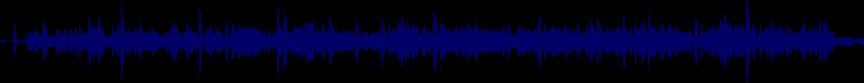 waveform of track #22778