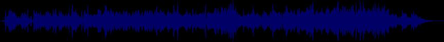 waveform of track #22783