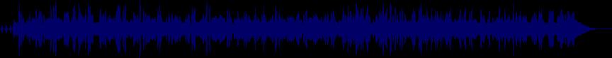 waveform of track #22796