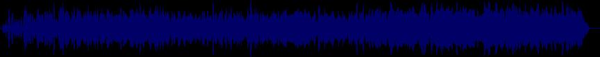 waveform of track #22797