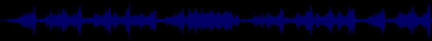 waveform of track #22799