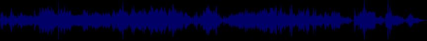 waveform of track #22809