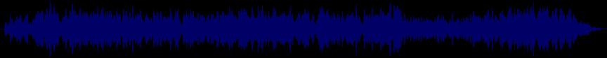 waveform of track #22812