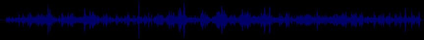 waveform of track #22813