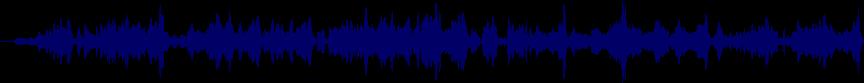 waveform of track #22814