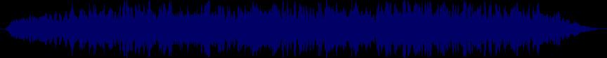 waveform of track #22821