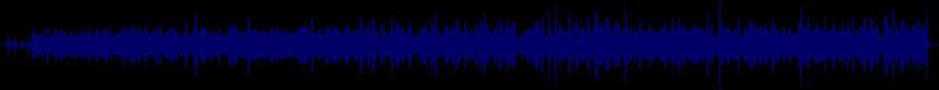 waveform of track #22831