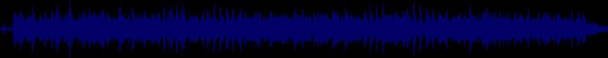 waveform of track #22836