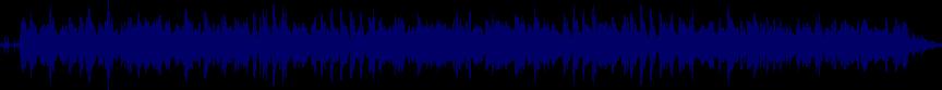 waveform of track #22837