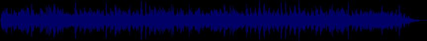 waveform of track #22839