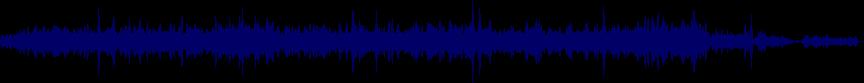 waveform of track #22841