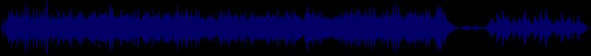 waveform of track #22845