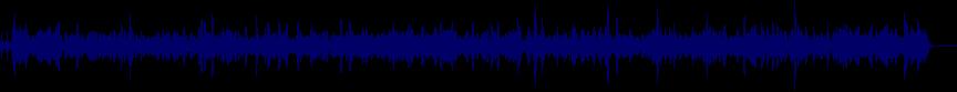 waveform of track #22848