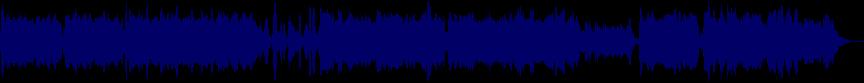 waveform of track #22849