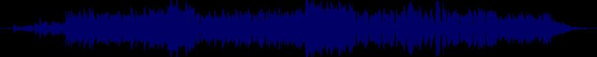 waveform of track #22851