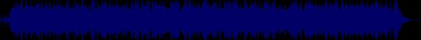 waveform of track #22853