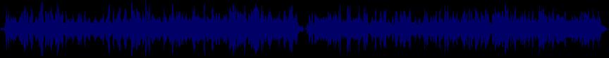 waveform of track #22854