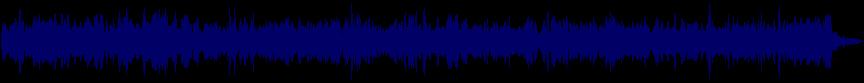 waveform of track #22860