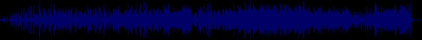 waveform of track #22862