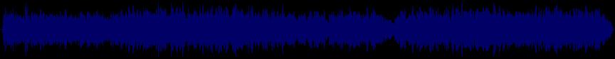 waveform of track #22863