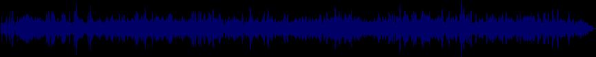 waveform of track #22864