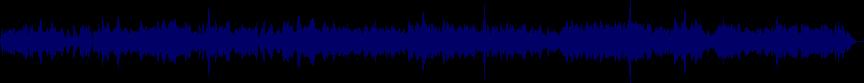 waveform of track #22865