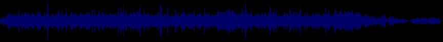 waveform of track #22875