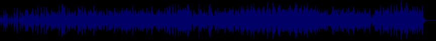 waveform of track #22876