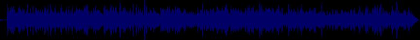 waveform of track #22877