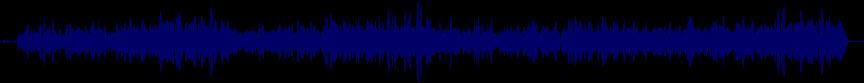 waveform of track #22887