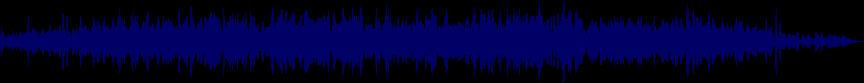 waveform of track #22897