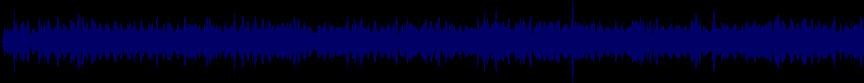 waveform of track #22898