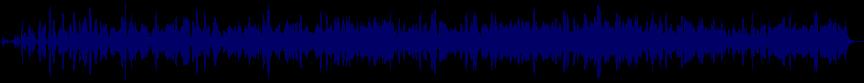 waveform of track #22903