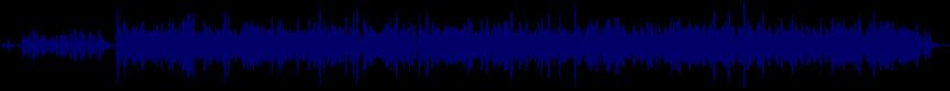 waveform of track #22908