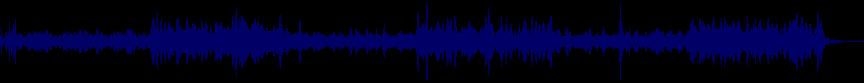 waveform of track #22910
