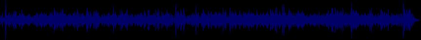 waveform of track #22916