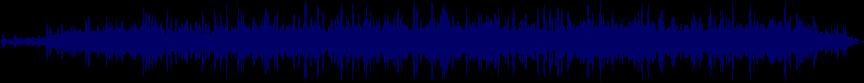 waveform of track #22923