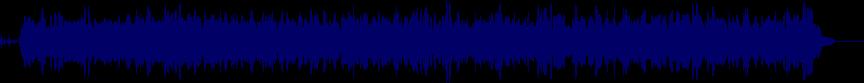 waveform of track #22930