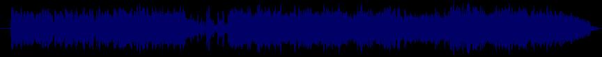 waveform of track #22952