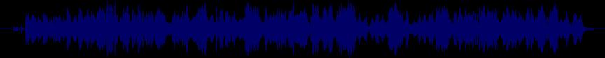 waveform of track #22955