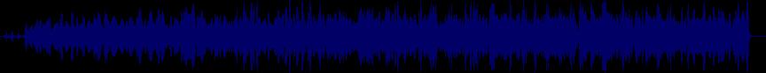 waveform of track #22956