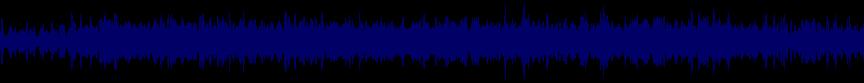 waveform of track #22959