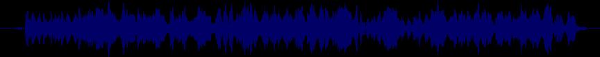 waveform of track #22968