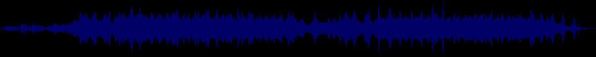 waveform of track #22973