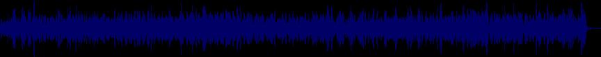 waveform of track #22977